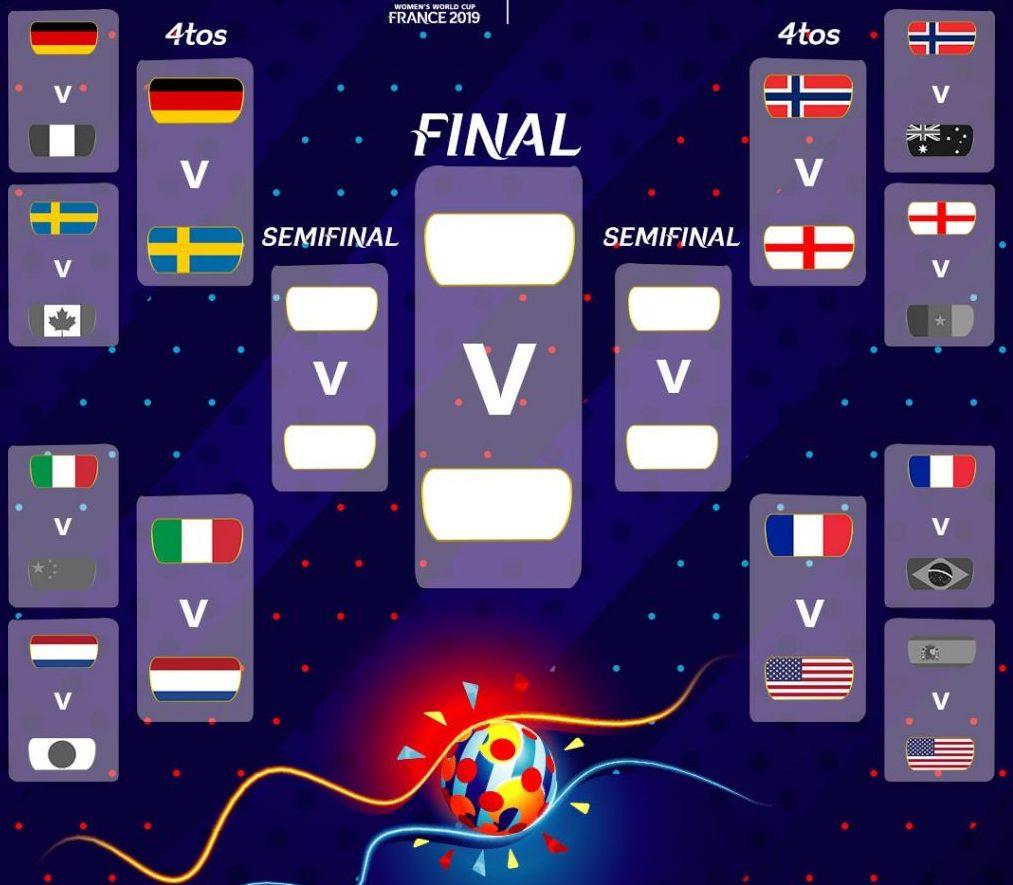 Así quedan los Cuartos de Final del Mundial Femenil ...